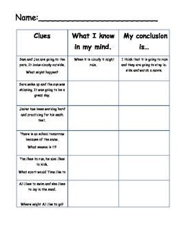 Prompts For Drawing Conclusions Reading Classroom Drawing Conclusions Activity Teaching Reading