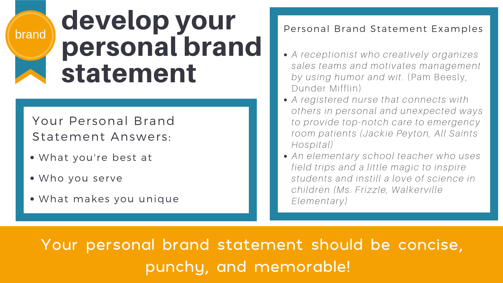 Personal Brand Statement For Beginner Example Branding Your