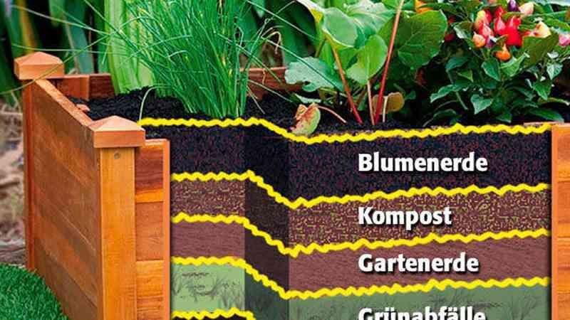Hochbeet aus Paletten bauen: DIY-Anleitung mit Video