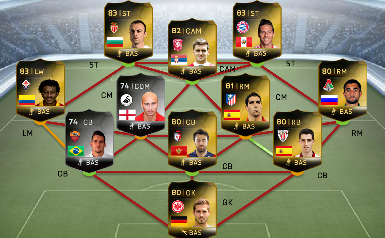 FUT 14 TOTW 33 (April 30th 2014) www.fifa-coins.com FUT 14 TOTW 33 IF (in-form) players (including Berbatov, SIF Cuadrado & Shelvey) will be available in packs from 6pm (UK time), April 30th 2014 until 5:30pm (UK time), May 7th 2014. This team can be challenged in the 'Team of the Week' section within FIFA 14 Ultimate Team on your console.