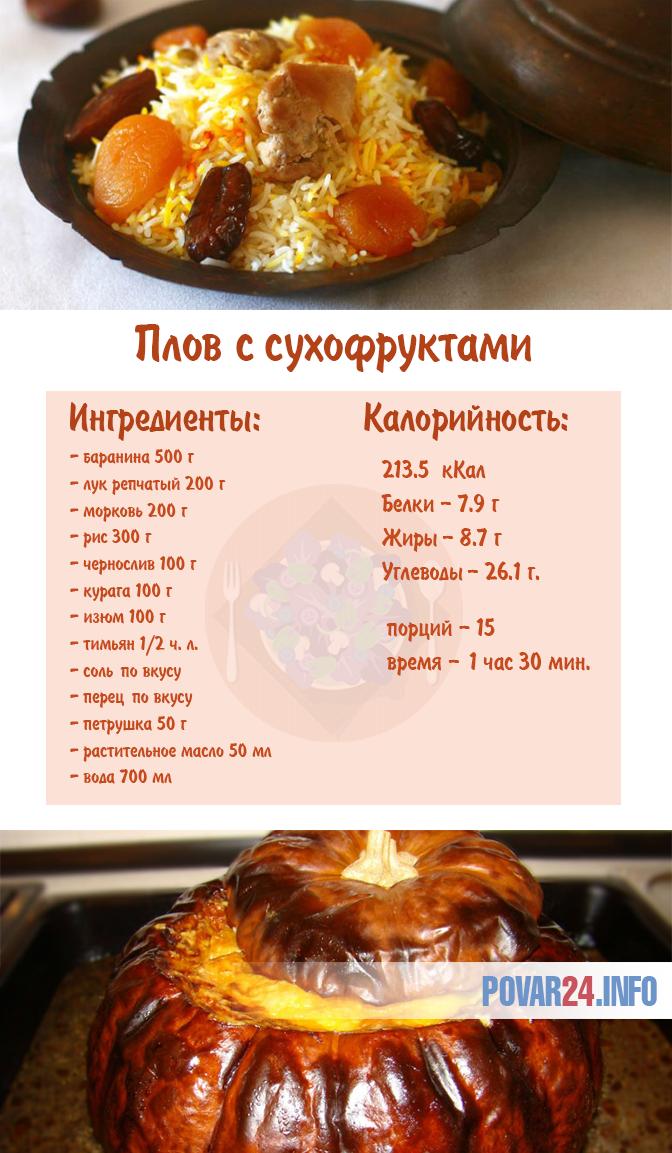 100 Грамм плова это сколько - Простые пошаговые рецепты с фотографиями | 1153x672