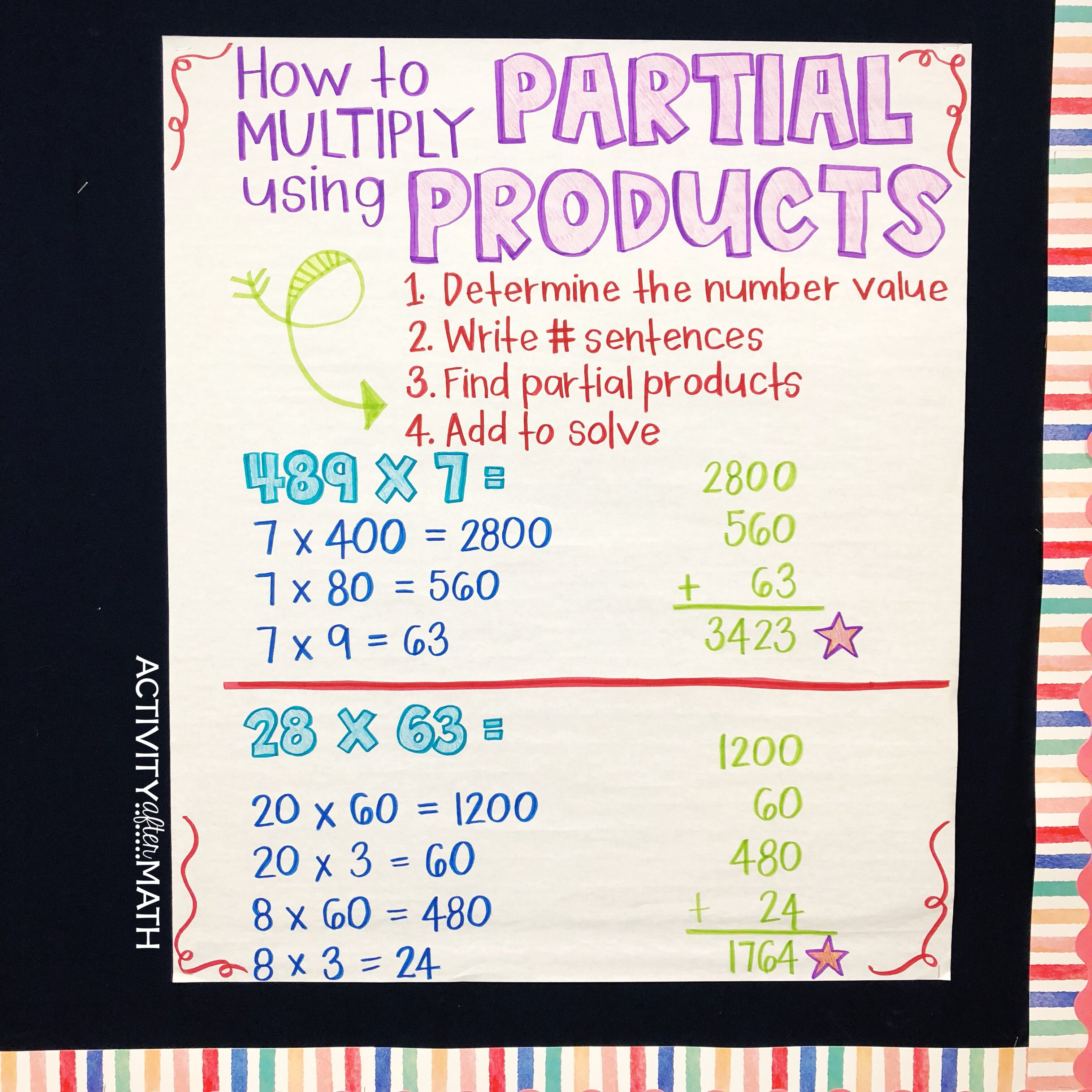 Multiply With Partial Products Anchor Chart Partial Products Multiplication Anchor Charts Math Anchor Charts