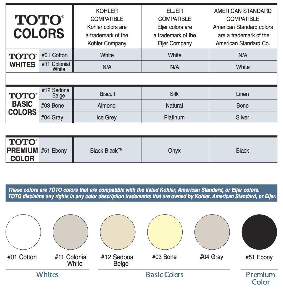 Toto Color Comparison Chart Plumbing Fixtures Toto American Standard