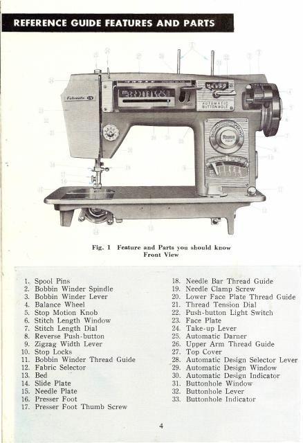 Morse 40 Sewing Machine Instruction Manual Sewing Machine Enchanting Morse 4400 Sewing Machine