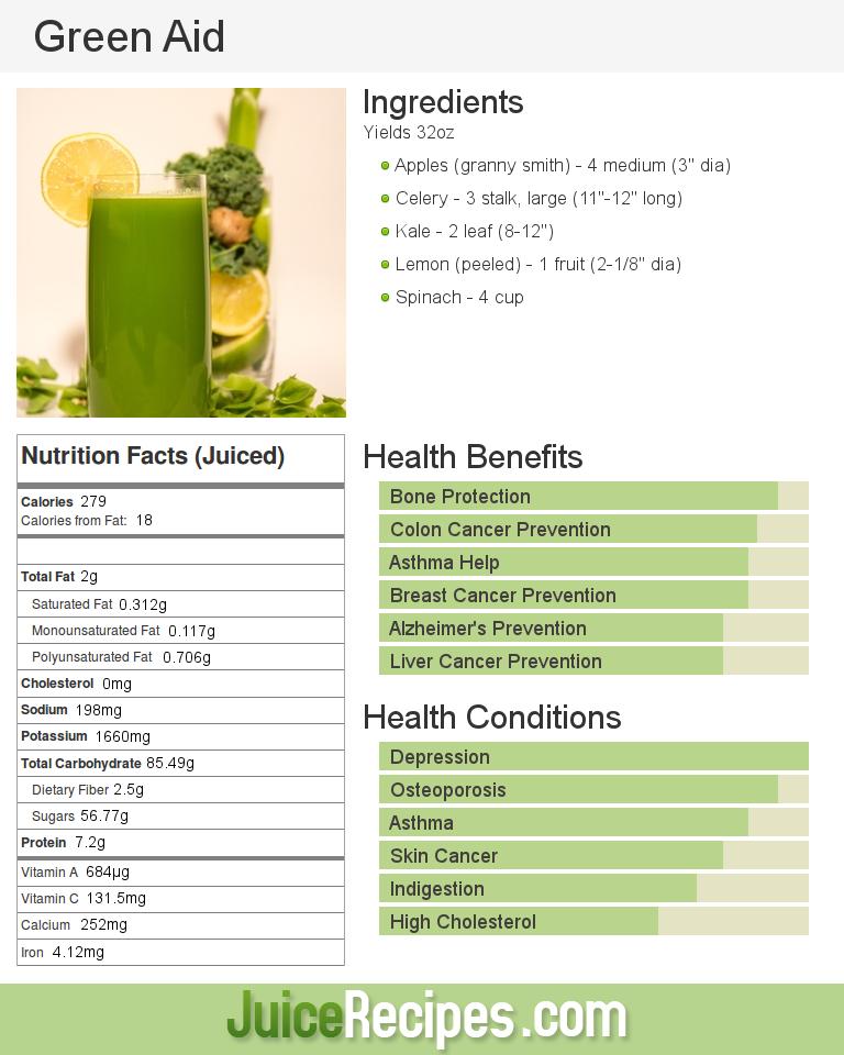 Green Aid Recipe Detox Drinks Detox Drinks Smoothies Juicing Recipes