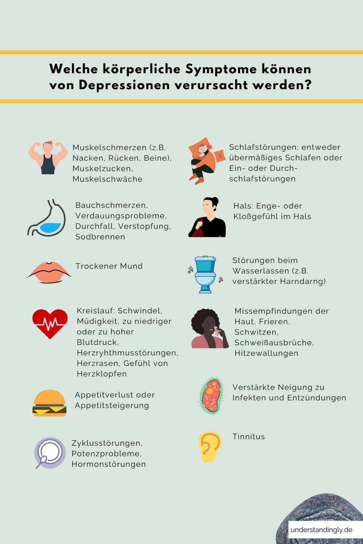 Photo of Körperliche Symptome bei Depressionen – woran du vielleicht noch nicht gedacht hast