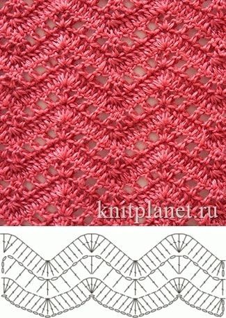 Open, lacy ripple stitch #crochet