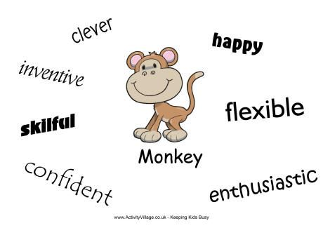 Monkey Characteristics Poster Year Of The Monkey Chinese New Year Poster Monkey Characteristics
