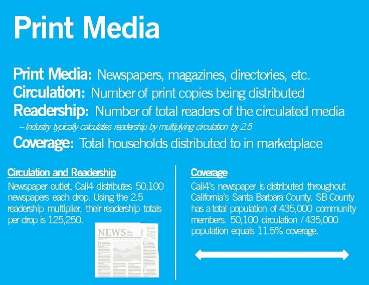 Card describing simple #print #media metrics: https://goo.gl/jpqCLQ ...