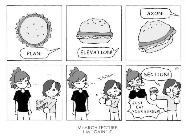 Architecture Student architecture student life - google search | architecture student