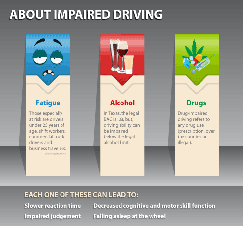 Impaired Driving Alcohol Is A Drug Driving Road Safety