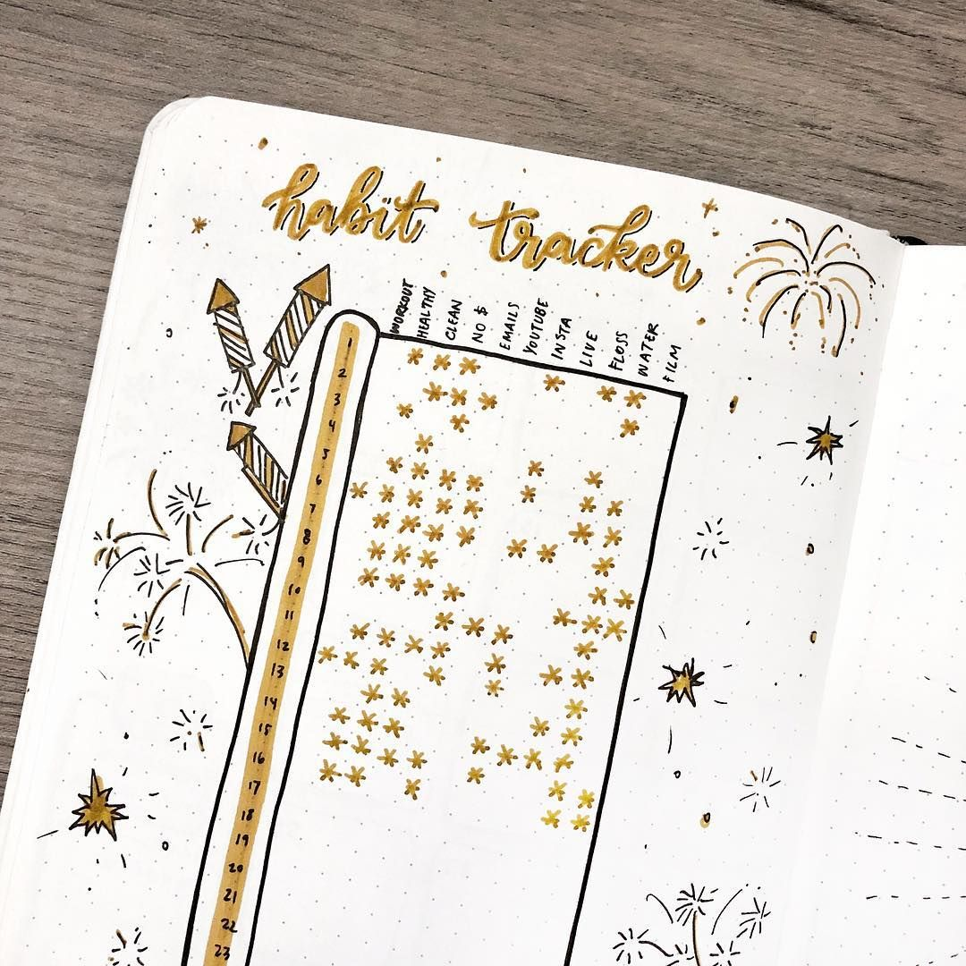 Pin by Halle N on •journaling // planning• | January ...