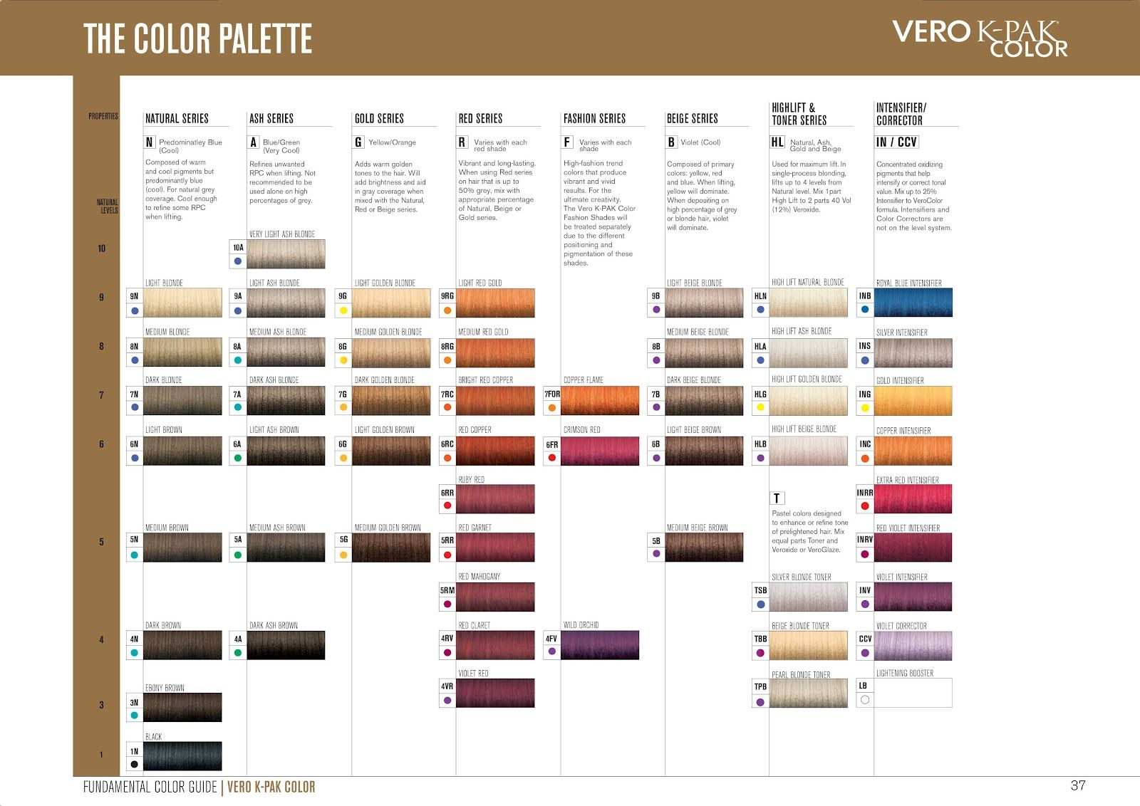 Use The Satin Color Chart Above To Choose Correct Redken Hair