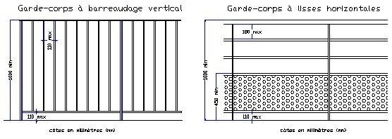 r sultat de recherche d 39 images pour norme s curit garde corps ferronnerie floor plans. Black Bedroom Furniture Sets. Home Design Ideas