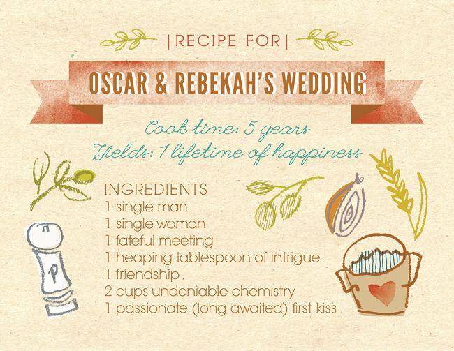 wedding invite (part 1)