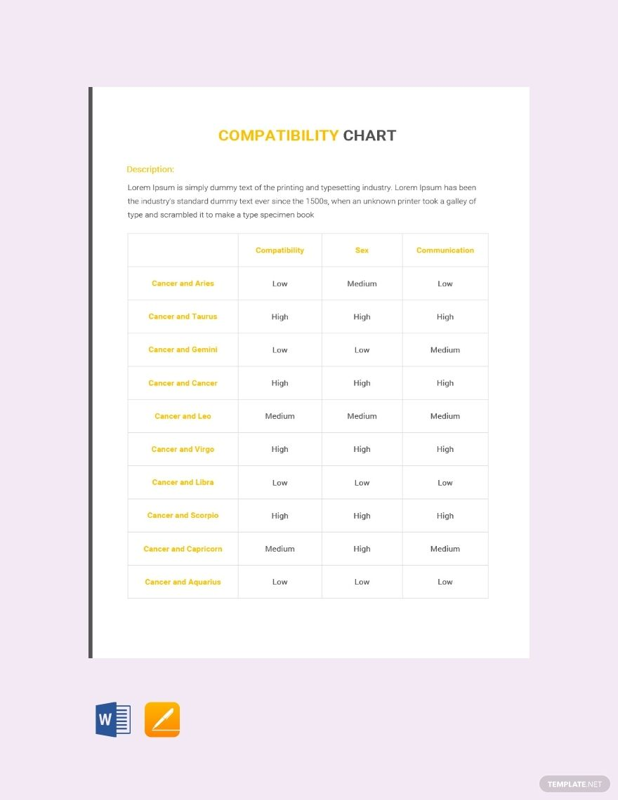 Free Compatibility Chart Template