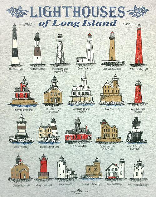 Lighthouses Of Long Island Light