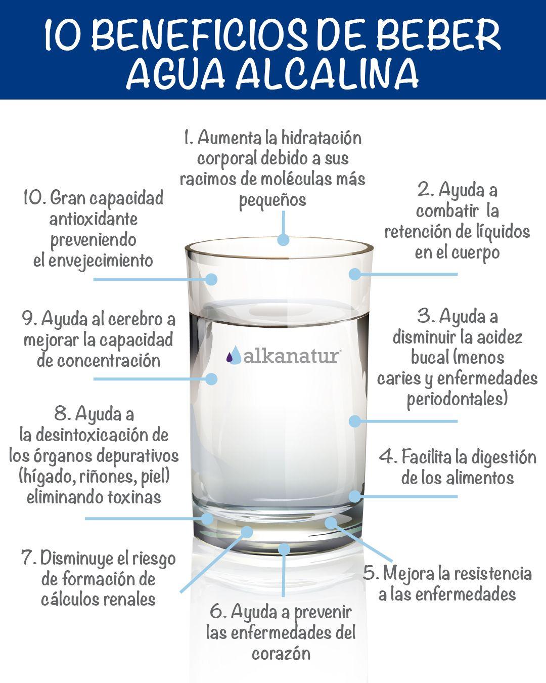 Propiedades y beneficios del agua alcalina
