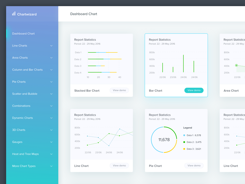 chart design inspiration. Design Exploration For Dashboard Chart, In This Page User Can See All Type Of Chart. Inspirations: - Health App By Jakub Antalik Money Chart Inspiration