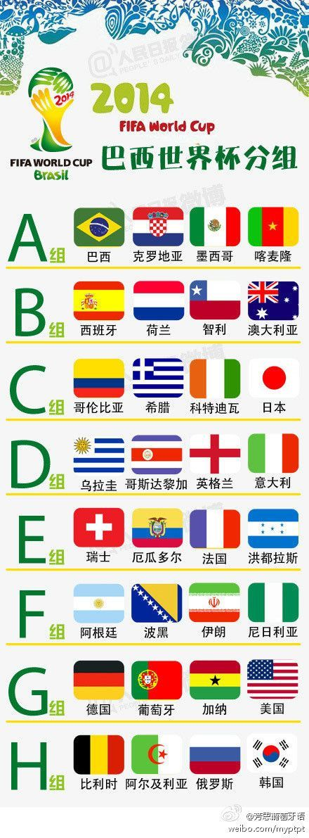 The World Cup 2014 In Chinese Match The Flags With The Countries Chinese Language Classroom Learn Chinese Learn Mandarin