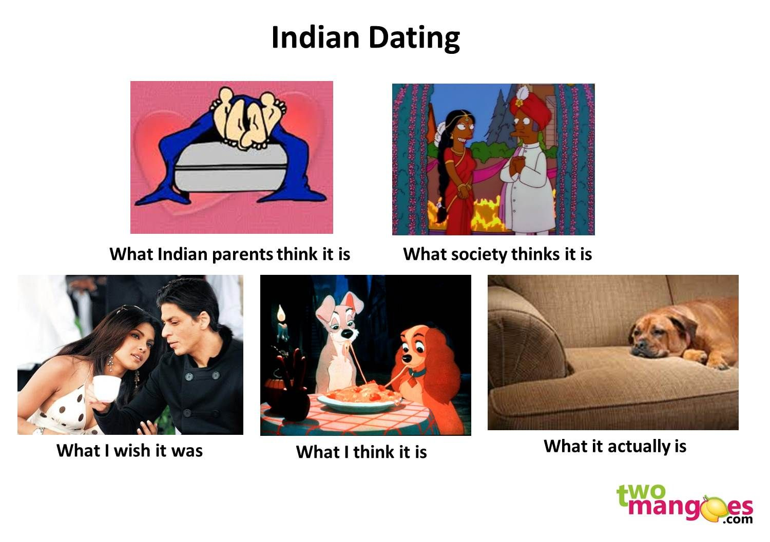 Indian Dating as a MEME Funny dating memes, Dating, Desi