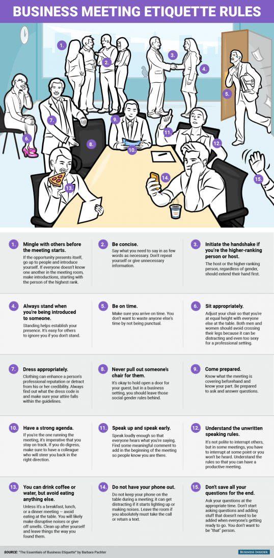 Business Etiquette cheat sheet
