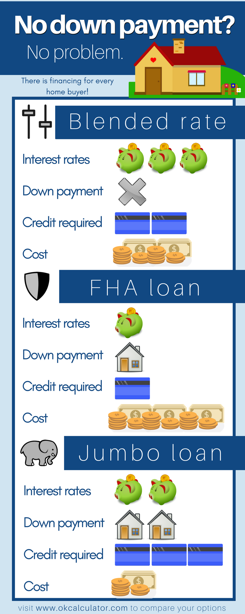 Fha Loan Calculator For Maryland Fha Loans Fha Loan Calculator