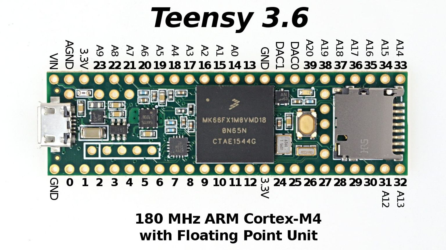 Teensy 3.5 & 3.6 - Powerful Microcontrollers For Making Awesome DIY ...