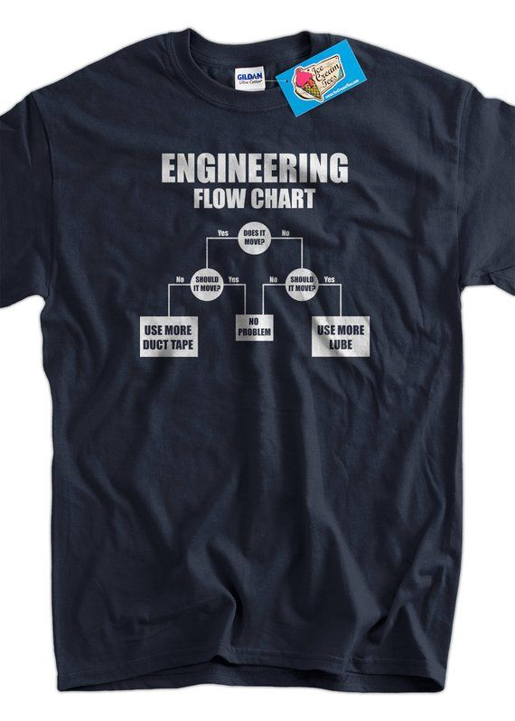 f51b8e560 Funny Engineer T-Shirt Engineers Flow Chart duct tape T-Shirt Gifts for Dad  Screen Printed T-Shirt T