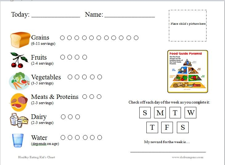 chart for tracking daily food group intake great for kids