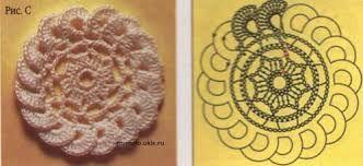 Картинки по запросу брюссельское кружево крючком