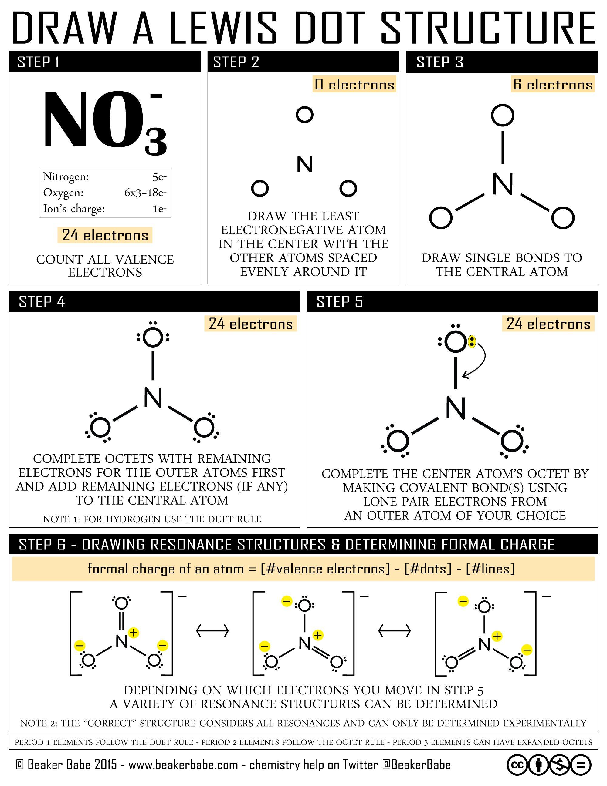 Drawing Bohr Models Worksheet
