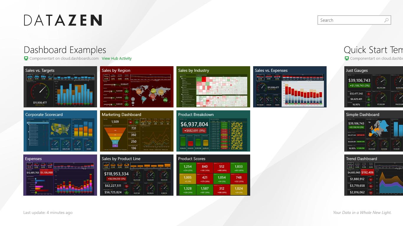 users gain immediate access to latest dashboards schedule ui