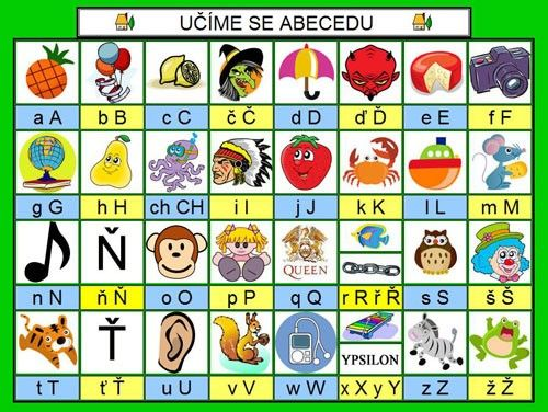 Výsledek obrázku pro tabulka abeceda | POMŮCKY | Pinterest