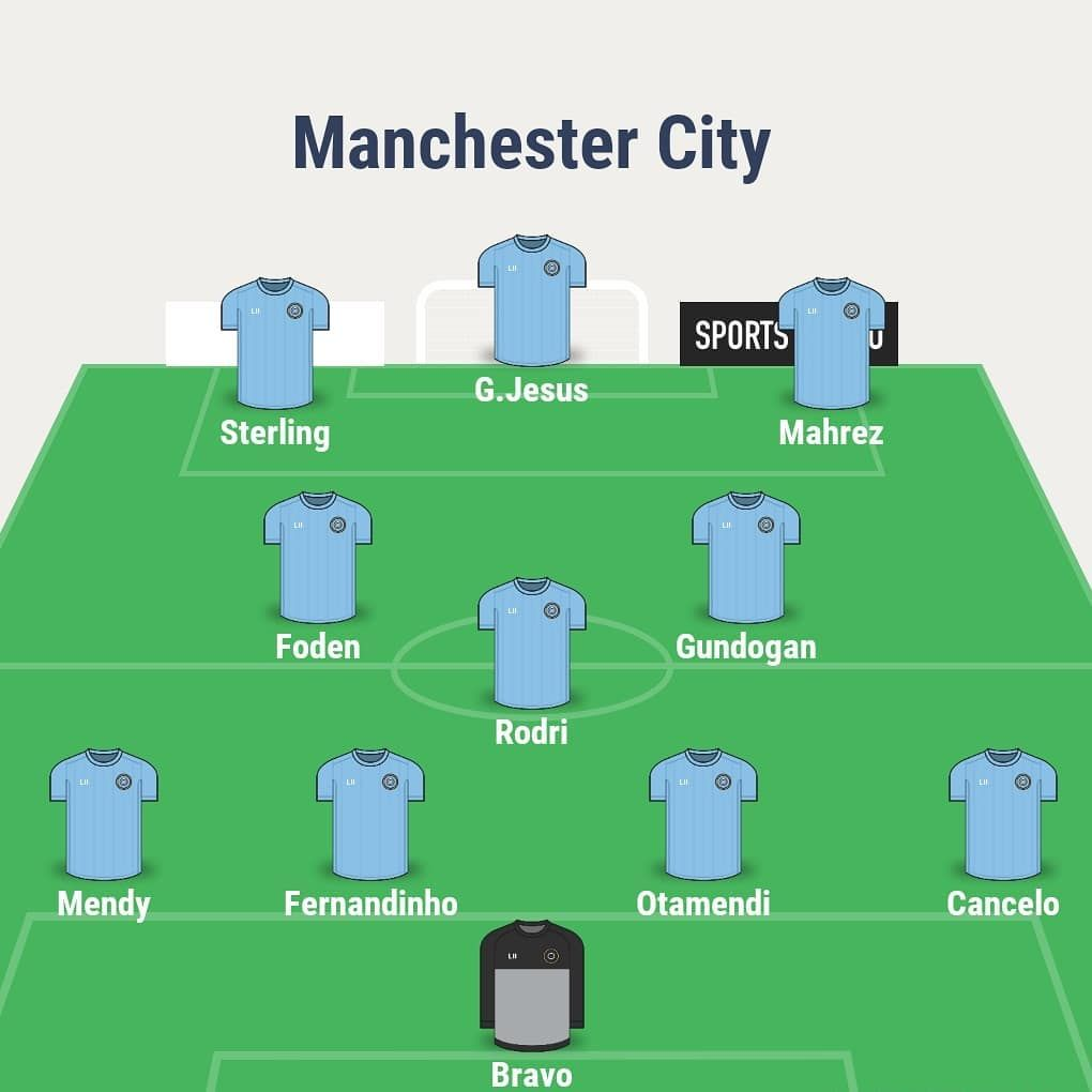 My Predicted Lineup For Manchester City Vs Dynamo Zagreb Tonight 20 00 Bst Etihad Stadium Comment Any Changes Liverpool Soccer Soccer Memes Football Memes