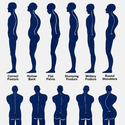 may is national posture month have you had your posture