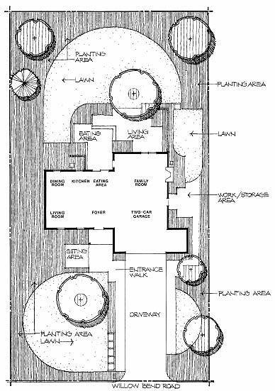 Spatial Layout Design Plan