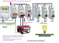 Esquemas el ctricos instalacion electrica con generador