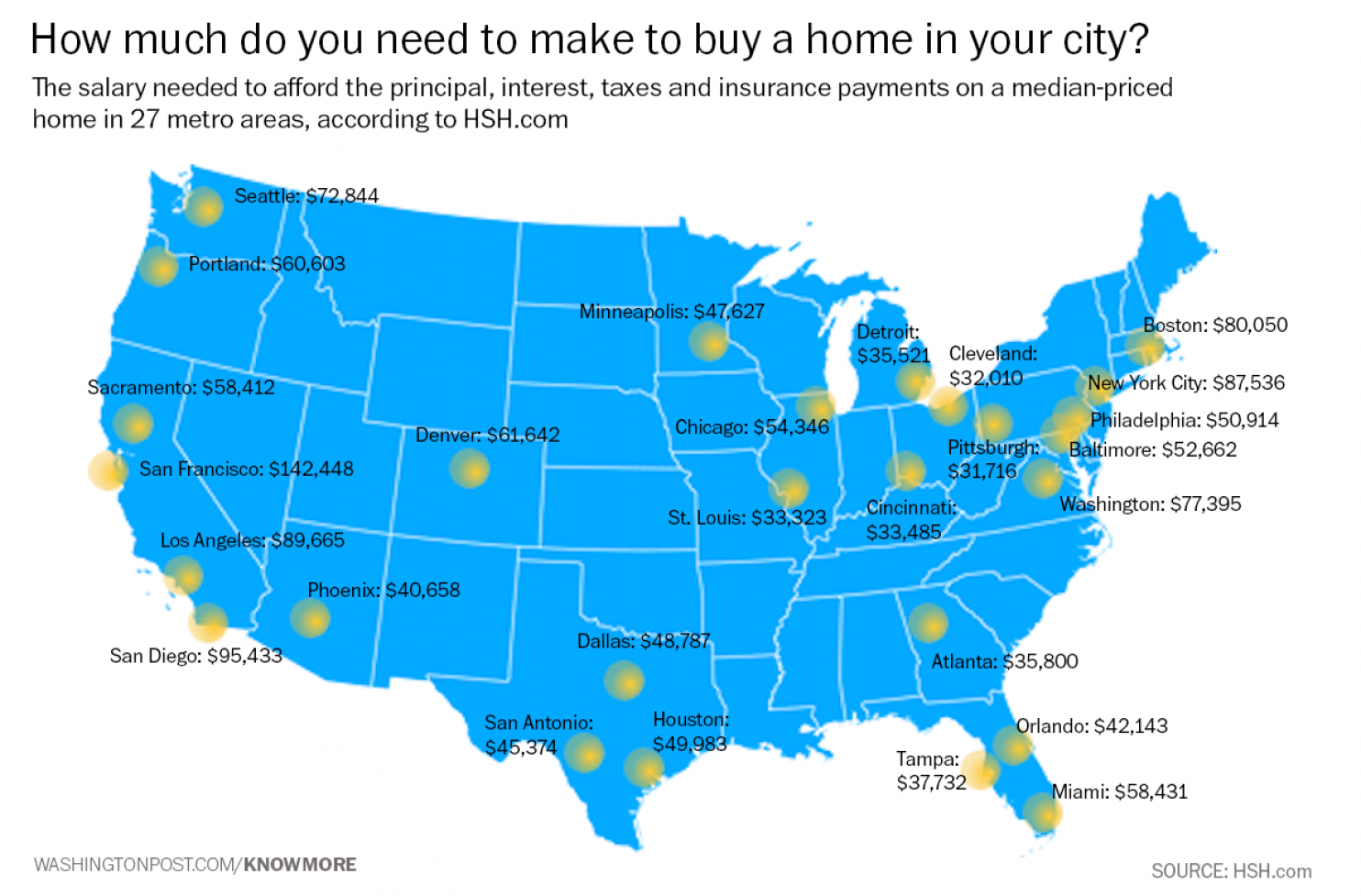 Map The Salary You Need To Buy A Home In US Cities City - Us map buy