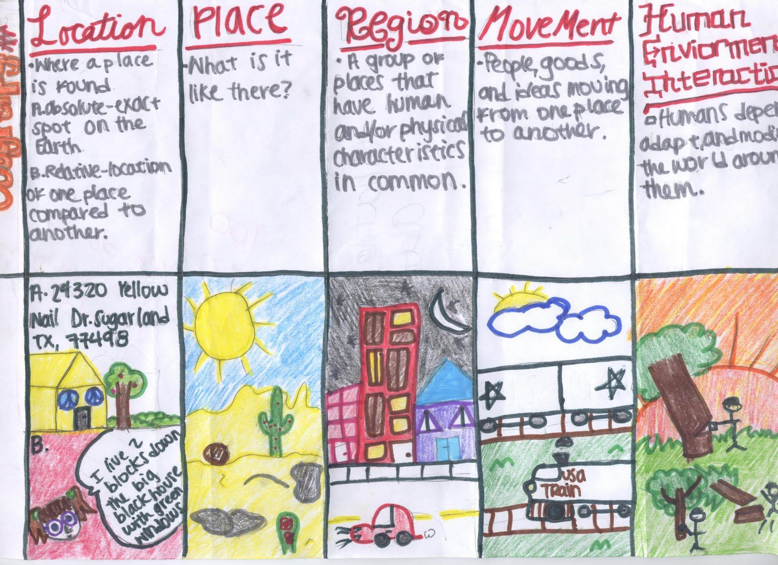 5 Themes Of Geography Foldable Examples With Images