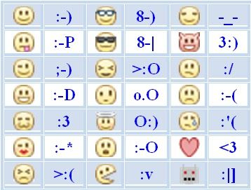 Smiley Faces On Facebook Facebook 25 Learning Methods Face Images Smily Face