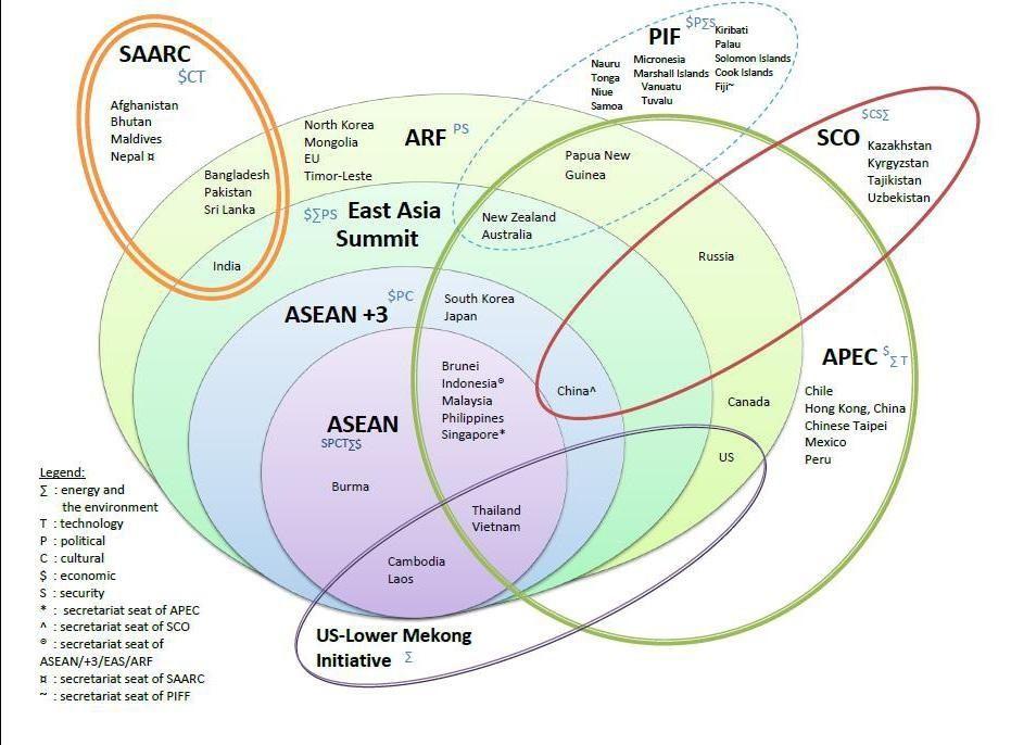 Asian regions economicpolitical integration in globalization asian regions economicpolitical integration in globalization ccuart Images