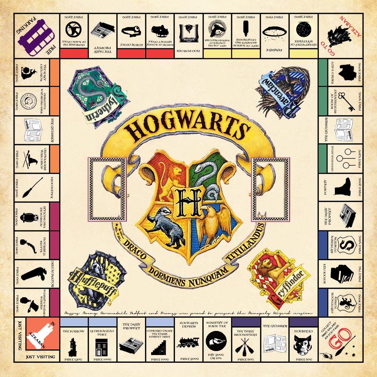 Potteropoly Custom Harry Potter Harry Potter Monopoly Harry Potter Games