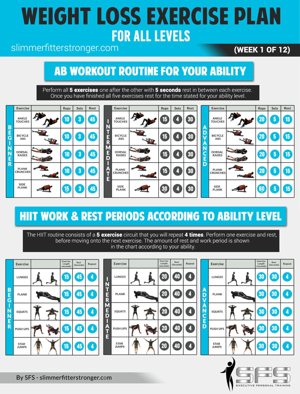4 12 week weight loss workout plan exercises pinterest workout