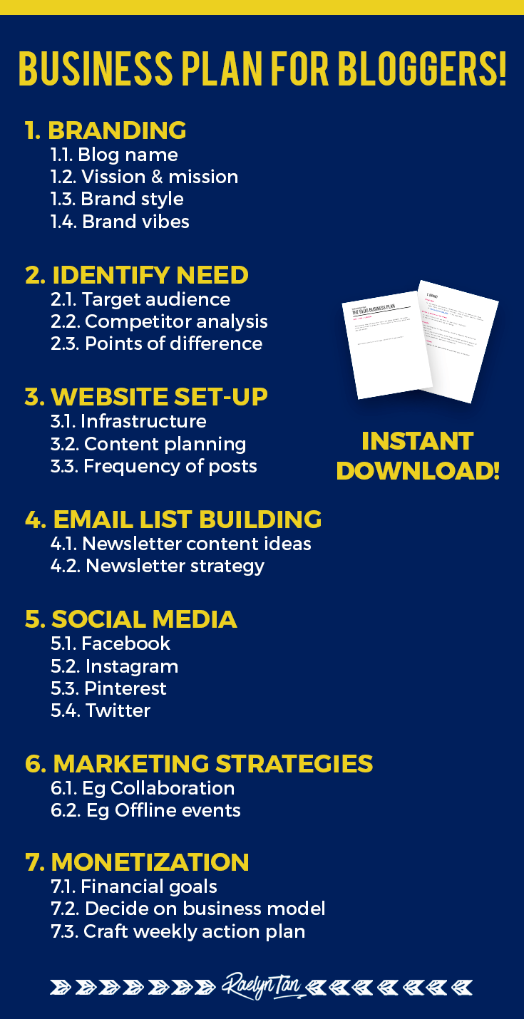 How to craft your blog business plan template included blogger blog business plan template for bloggers tips to start your blog and business successfully flashek Image collections