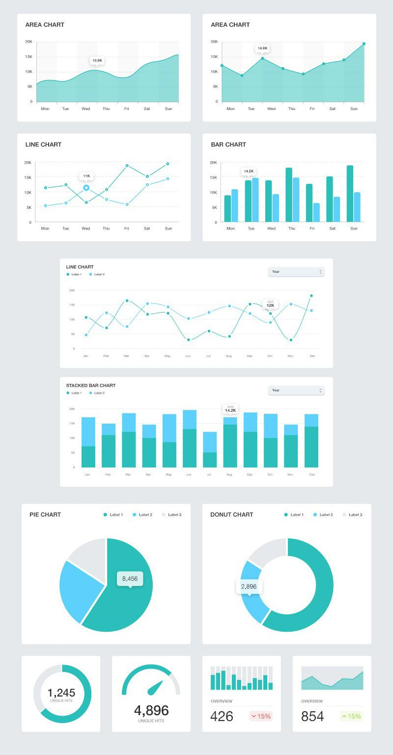 This pack contains 12 unique graphs for use in UI design. Included are line charts, bar charts, area charts, pie charts and donut charts. These graphics have been created using only vector shapes in Photoshop and can be easily resized or edited to suit your needs. Updated recently!