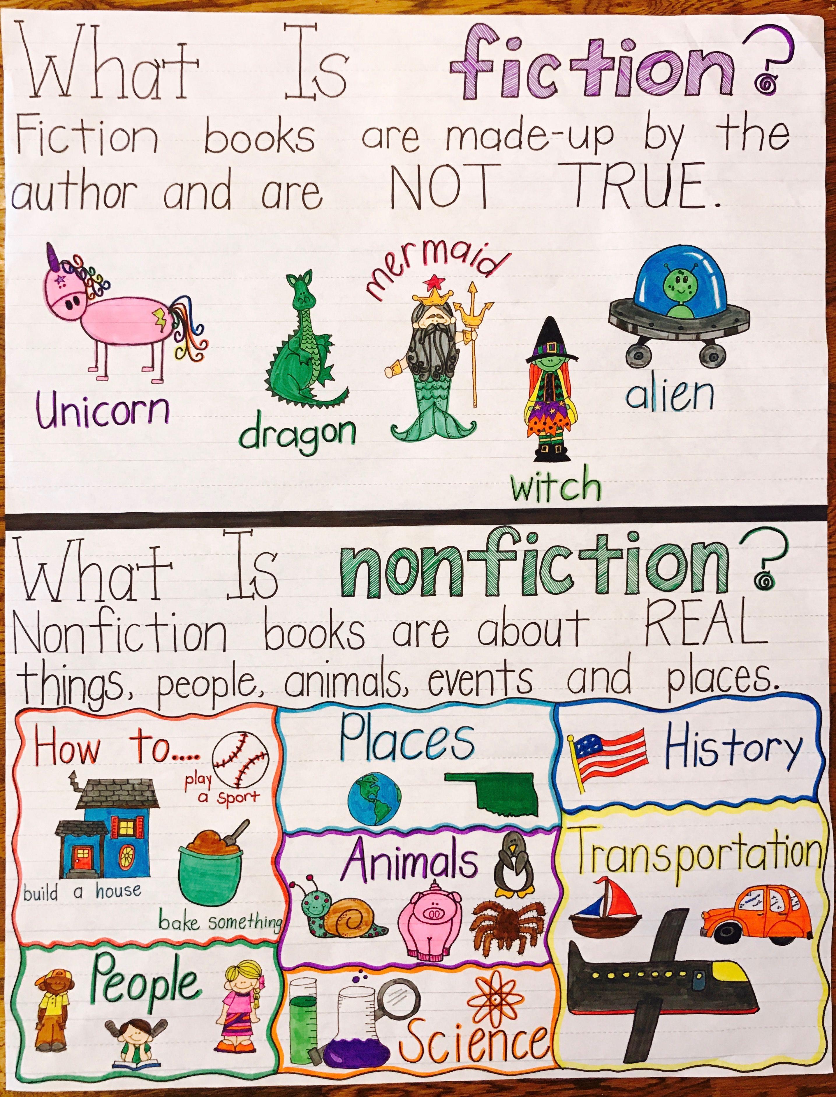 Fiction Non Fiction Anchor Chart
