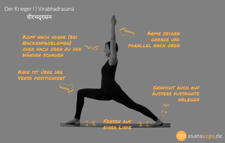 Virabhadrasana 1 (Der Krieger 1 | L * Y o g a | Yoga, Yoga ...