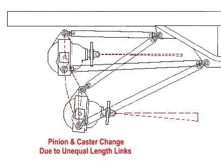 Trs Magazine 4 Link Suspension Truck Frames Car Frames Trucks