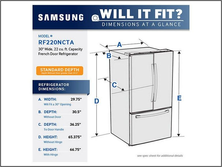 Standard Refrigerator Sizes Dimensions Design Innovation In 2020 Refrigerator Dimensions Refrigerator Sizes French Doors